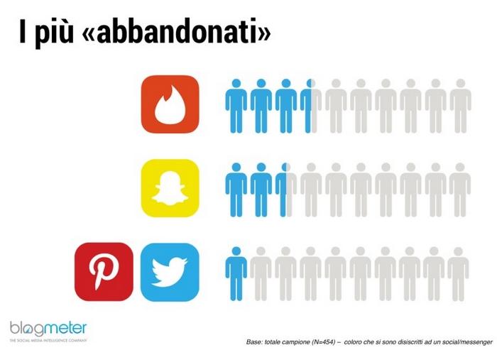social-media---